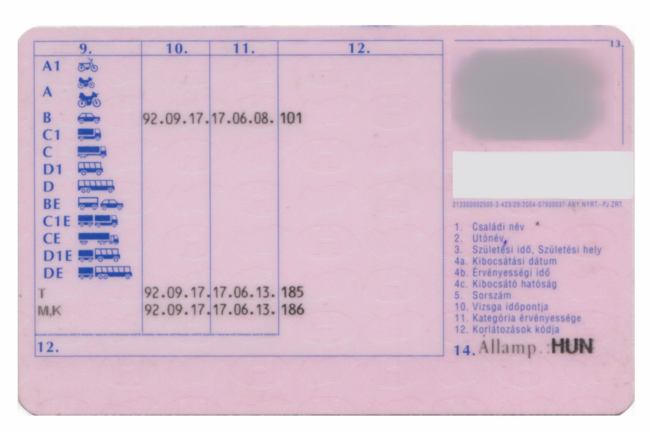 jogosítvány