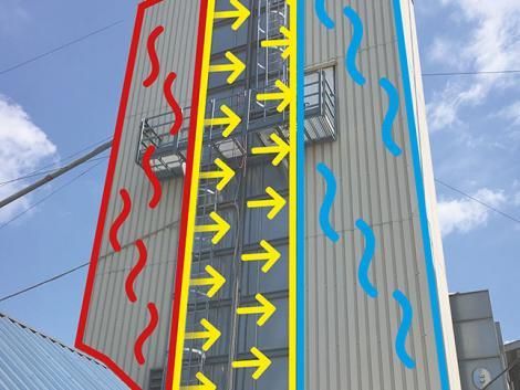 Terményszárítás maximális biztonsággal és optimális energia-felhasználással