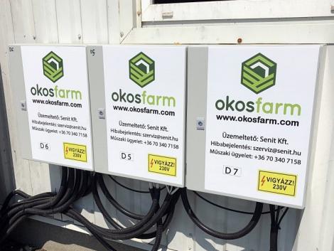 Így lehet egy mezőgazdasági vállalkozás olyan hatékony, mint egy ipari üzem