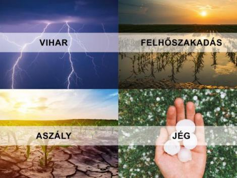 Védekezz az őrült, kiszámíthatatlan időjárás pénzügyi hatásai ellen!