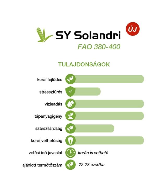 SY Solandri kukorica tulajdonságai
