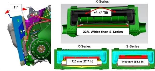 A Joh Deere X9 kombájn ferdefelhordója 1720 mm